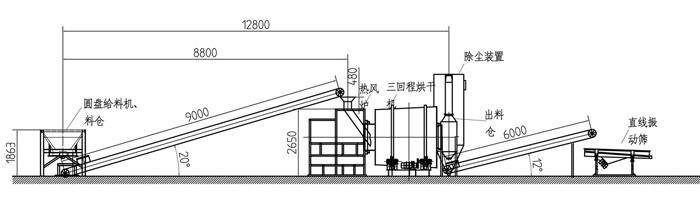 三回程烘干机设备工艺流程图