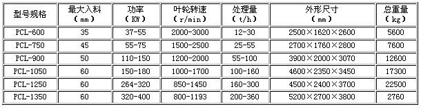 冲击式制砂机技术参数