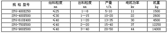 双辊制砂机技术参数
