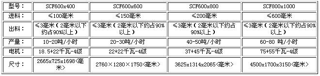 双级制砂机技术参数
