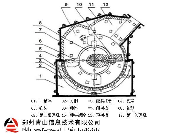 反击式制砂机结构图